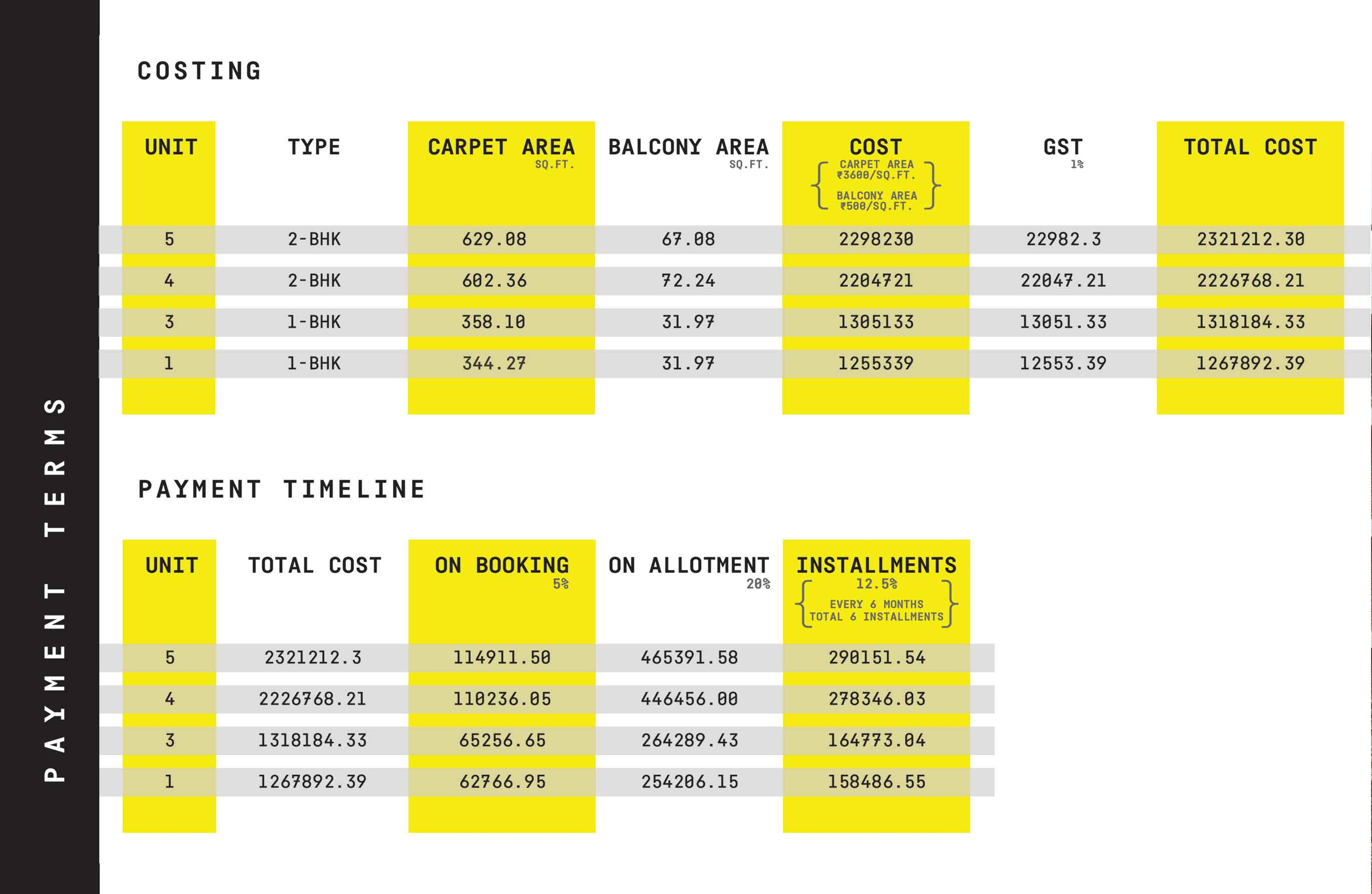 trisara our homes 3 Price List and Payment Plan