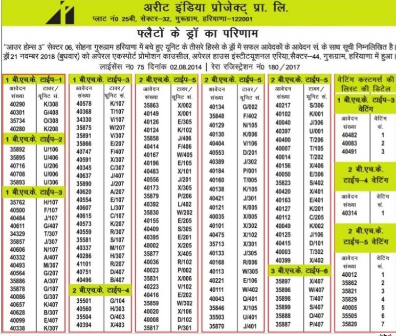 Arete Our Homes 3 Sector 6 Sohna Gurgaon Draw Result 21th November 2018