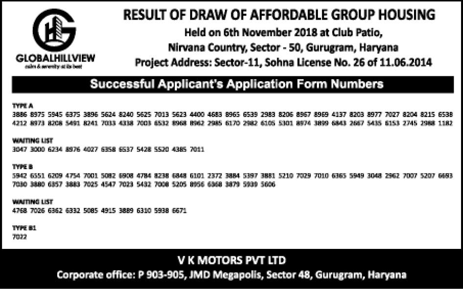 Global Hill View Sector 11 Sohna Draw Results 6th November 2018