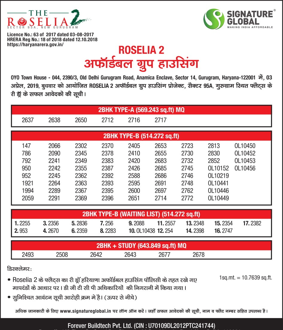 Signature Global The Roselia 2 Sector 95A Gurgaon Re Draw flats Results 3 April 2019