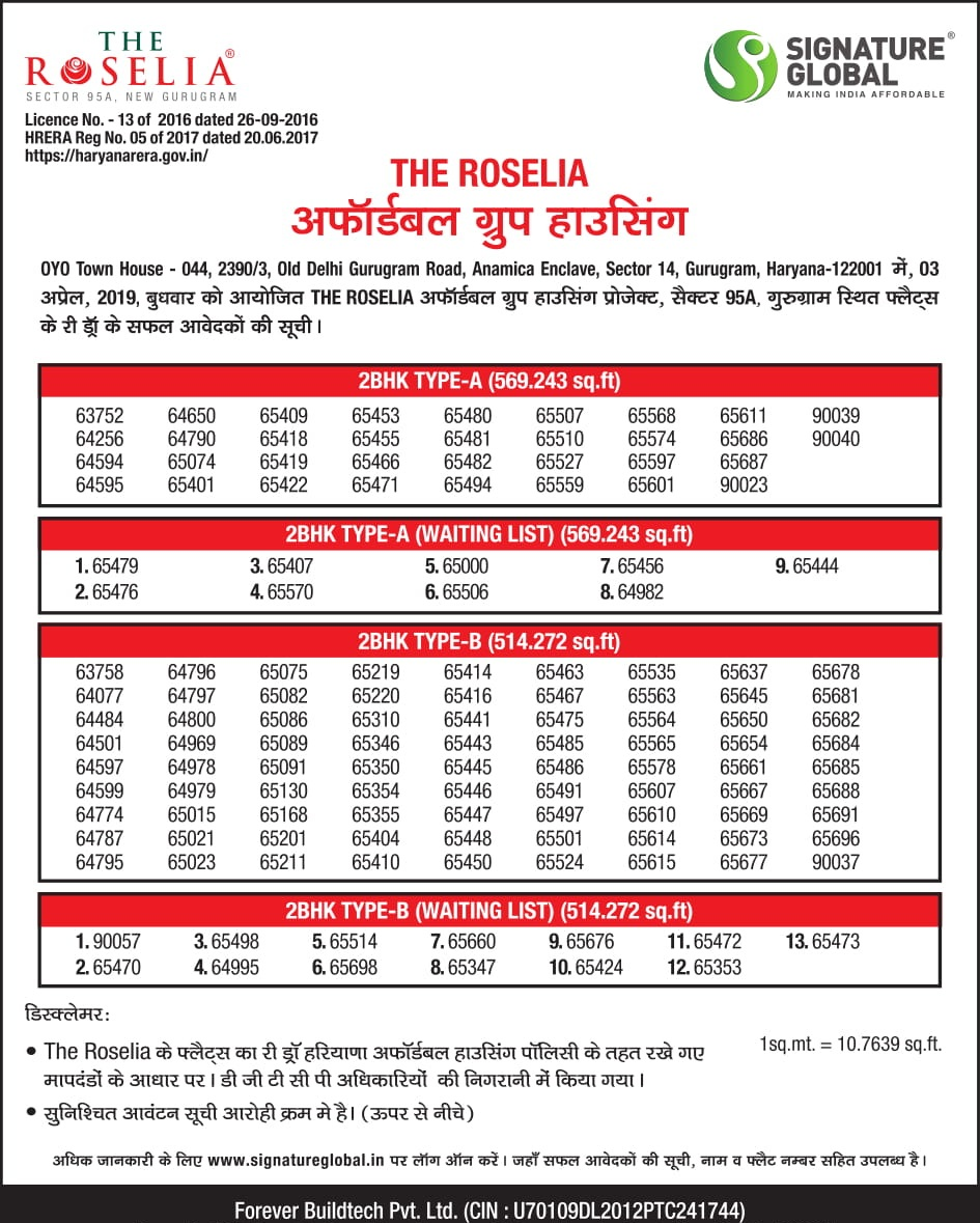 Signature Global The Roselia Sector 95A Gurgaon Re Draw flats Results 3rd April 2019